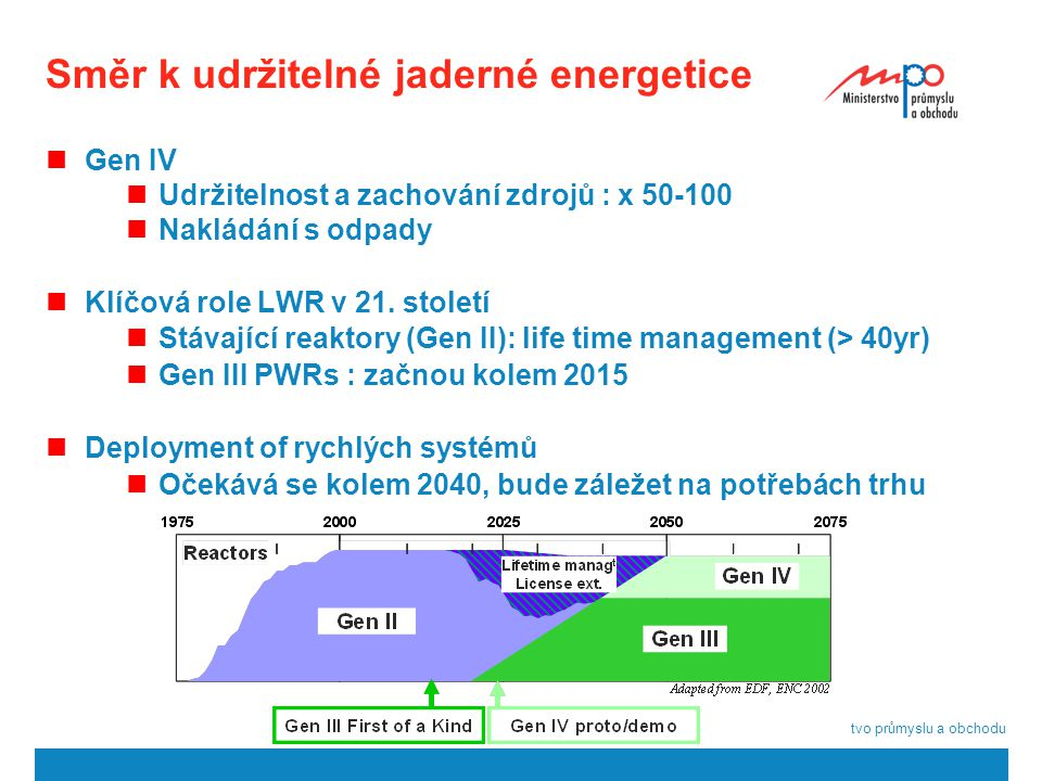 Směr k udržitelné jaderné energetice