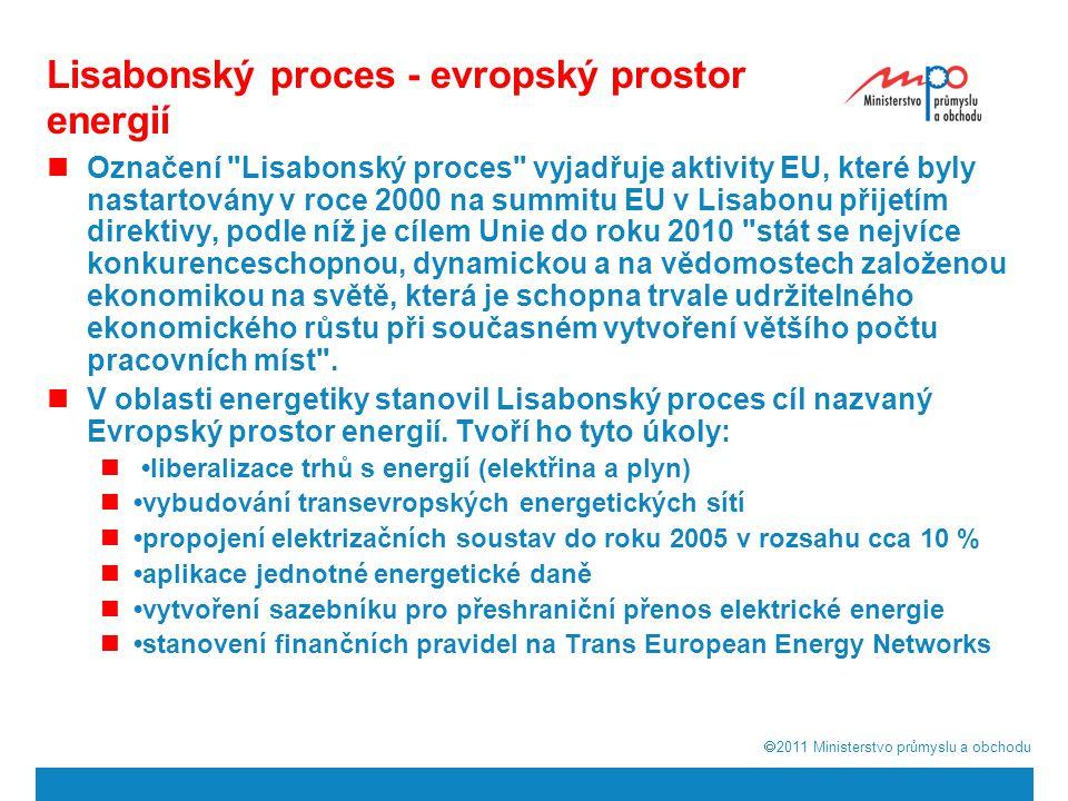 Lisabonský proces - evropský prostor energií