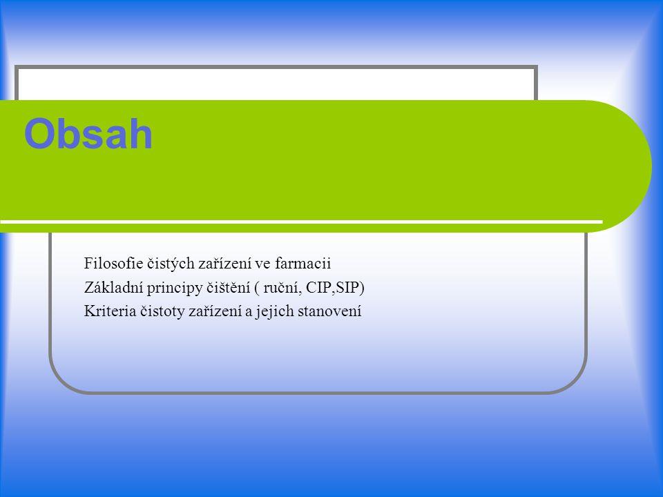 Obsah Filosofie čistých zařízení ve farmacii