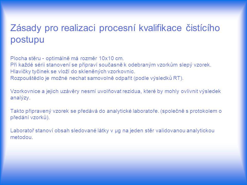 Zásady pro realizaci procesní kvalifikace čistícího postupu Plocha stěru - optimálně má rozměr 10x10 cm.