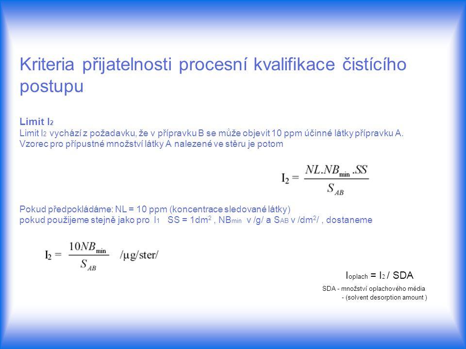 Kriteria přijatelnosti procesní kvalifikace čistícího postupu Limit I2 Limit I2 vychází z požadavku, že v přípravku B se může objevit 10 ppm účinné látky přípravku A.
