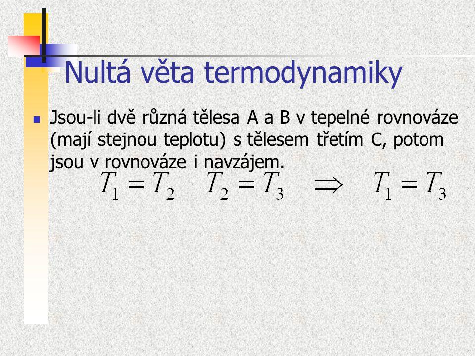 Nultá věta termodynamiky