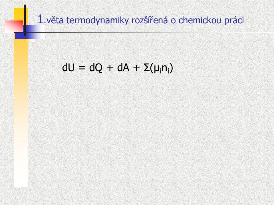 1.věta termodynamiky rozšířená o chemickou práci