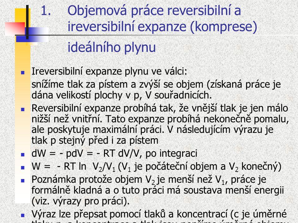 Objemová práce reversibilní a ireversibilní expanze (komprese) ideálního plynu