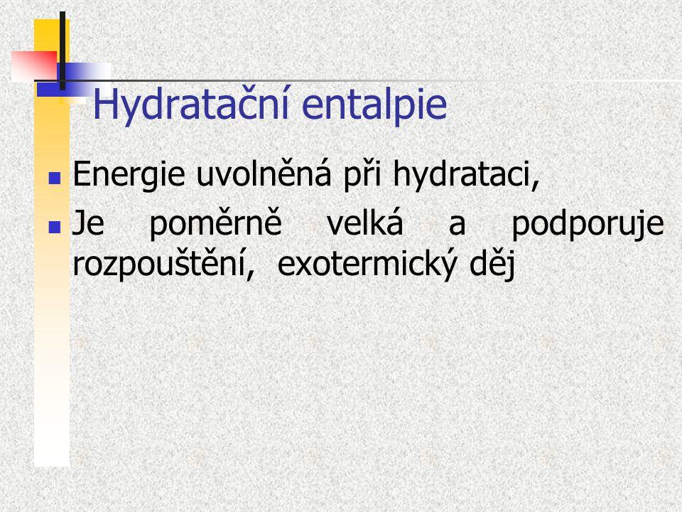 Hydratační entalpie Energie uvolněná při hydrataci,