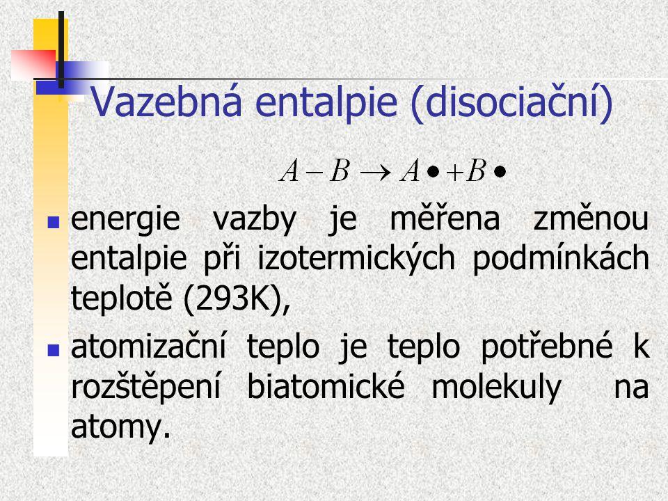 Vazebná entalpie (disociační)