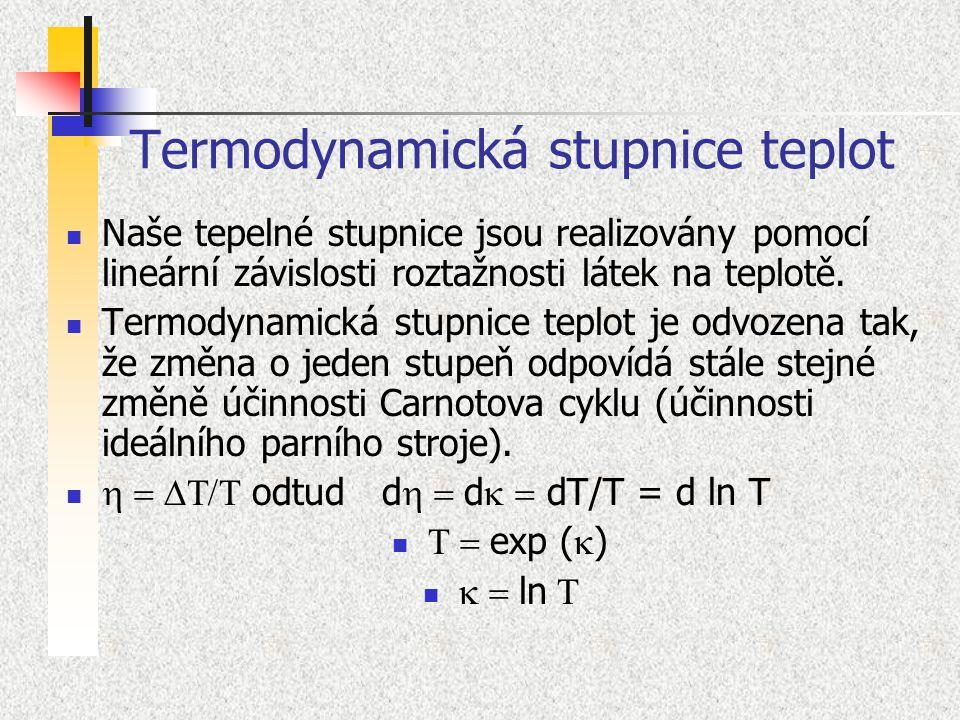 Termodynamická stupnice teplot