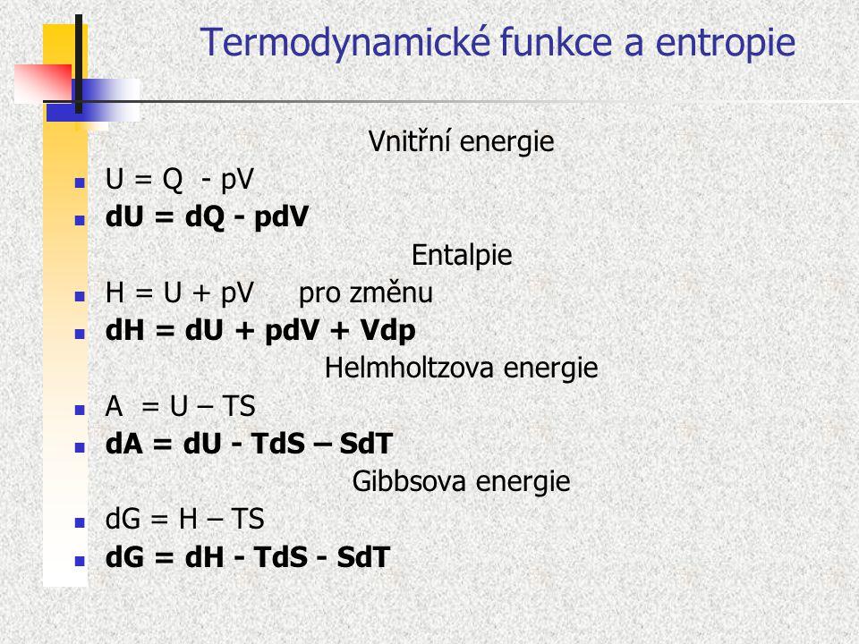 Termodynamické funkce a entropie