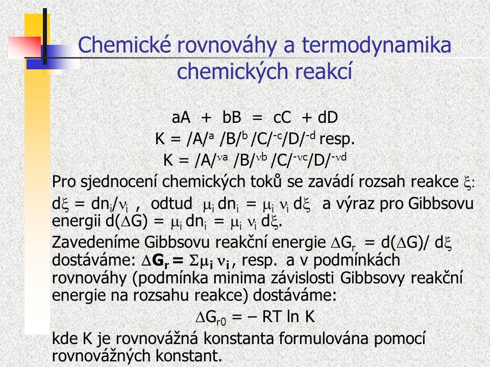 Chemické rovnováhy a termodynamika chemických reakcí