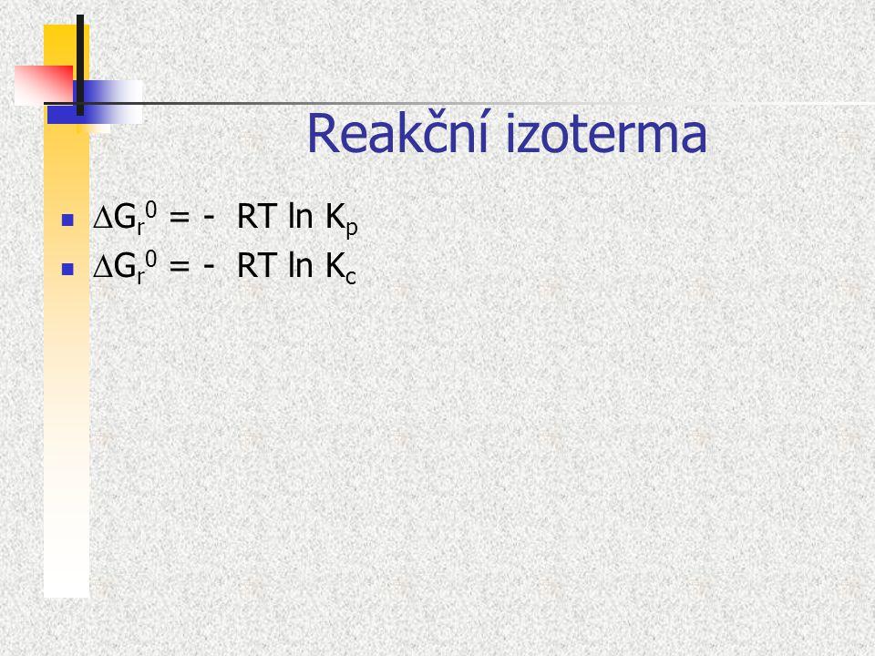 Reakční izoterma DGr0 = - RT ln Kp DGr0 = - RT ln Kc