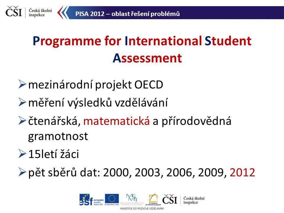 Programme for International Student Assessment