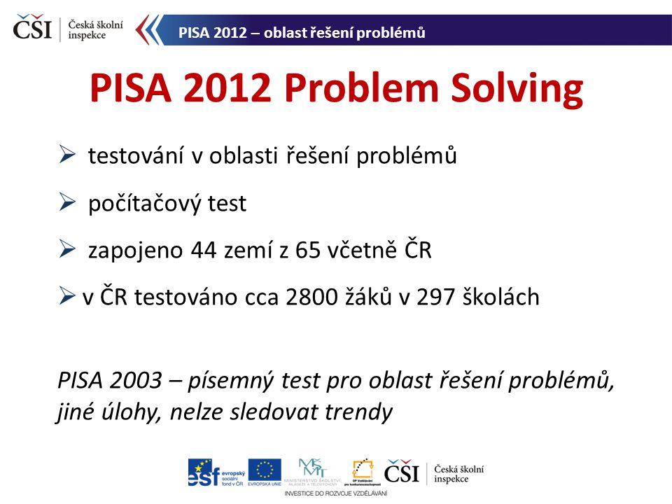 PISA 2012 Problem Solving testování v oblasti řešení problémů
