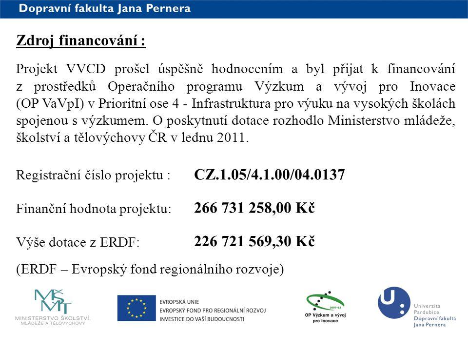 Zdroj financování : CZ.1.05/4.1.00/04.0137 266 731 258,00 Kč