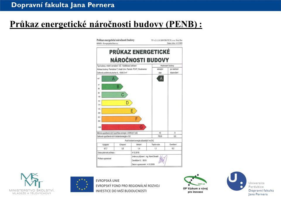 Průkaz energetické náročnosti budovy (PENB) :