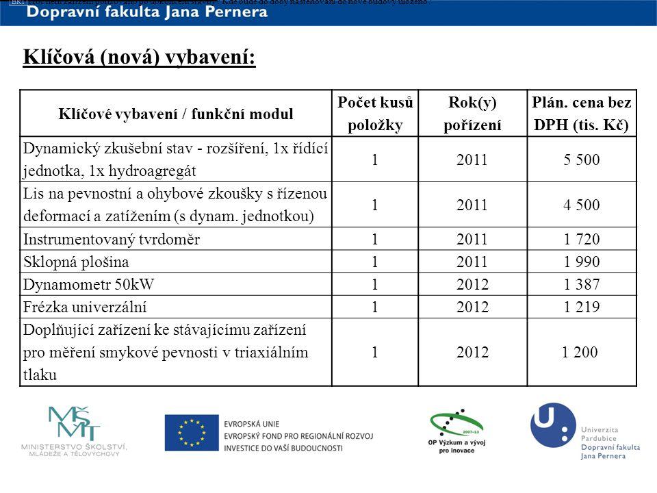 Klíčové vybavení / funkční modul Plán. cena bez DPH (tis. Kč)