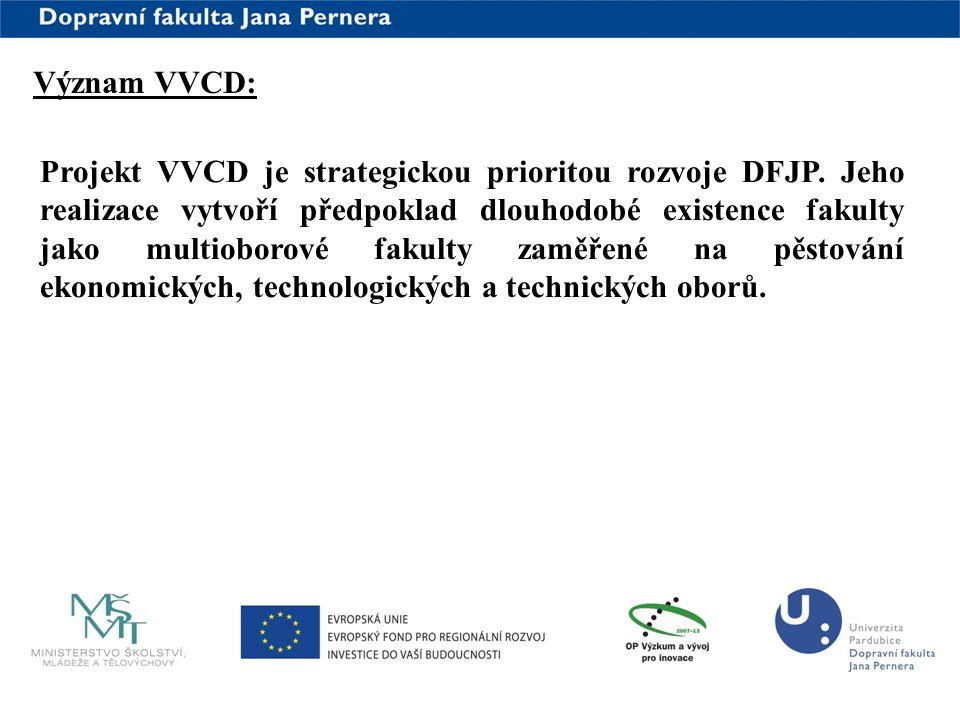 Význam VVCD: