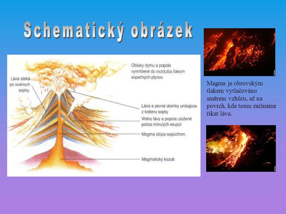 Schematický obrázek Magma je obrovským tlakem vytlačováno směrem vzhůru, až na povrch, kde tomu začínáme říkat láva.