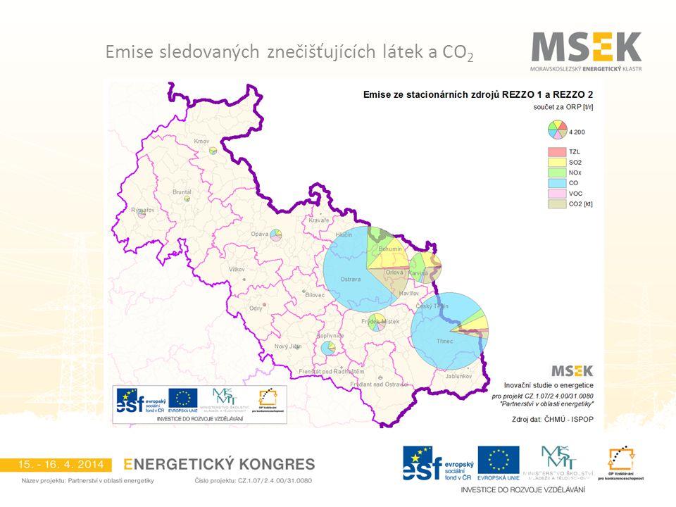 Emise sledovaných znečišťujících látek a CO2