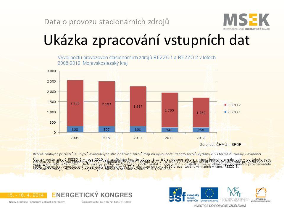 Ukázka zpracování vstupních dat