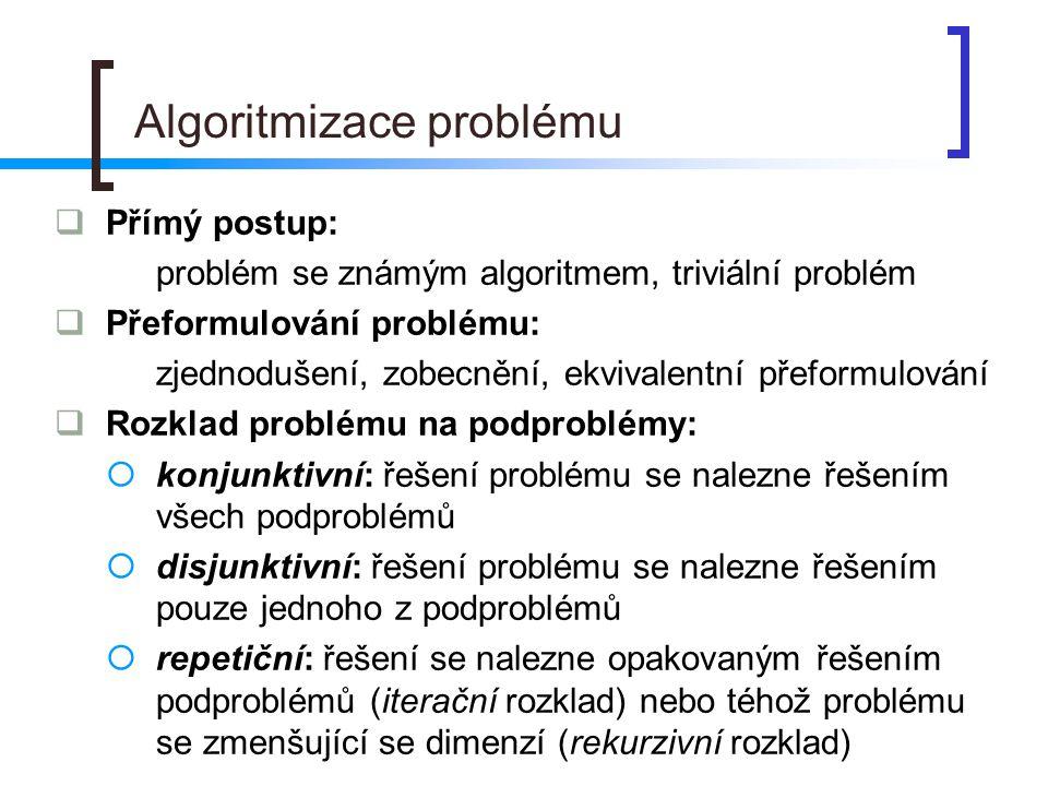 Algoritmizace problému