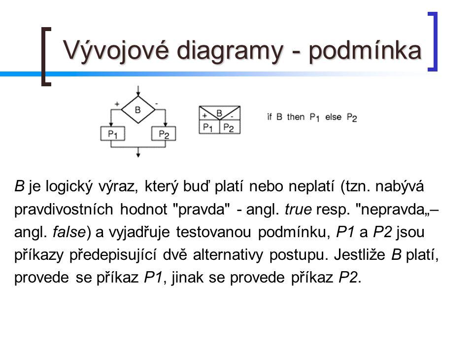 Vývojové diagramy - podmínka