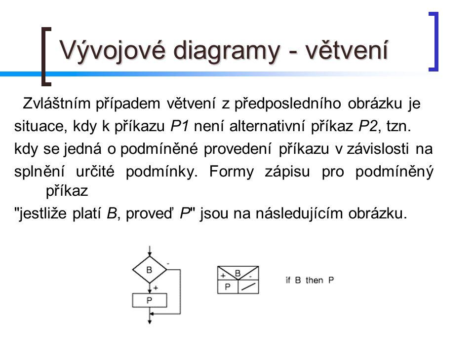 Vývojové diagramy - větvení