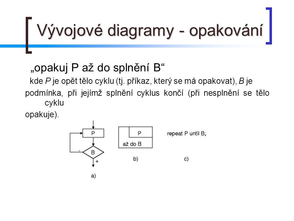 Vývojové diagramy - opakování