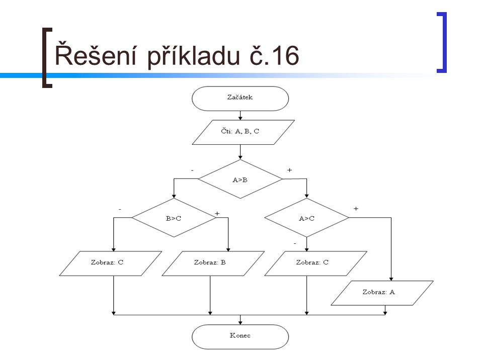 Řešení příkladu č.16