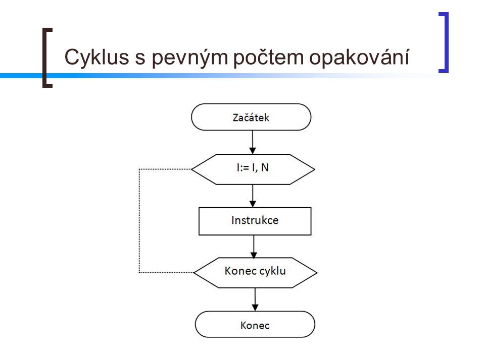 Cyklus s pevným počtem opakování