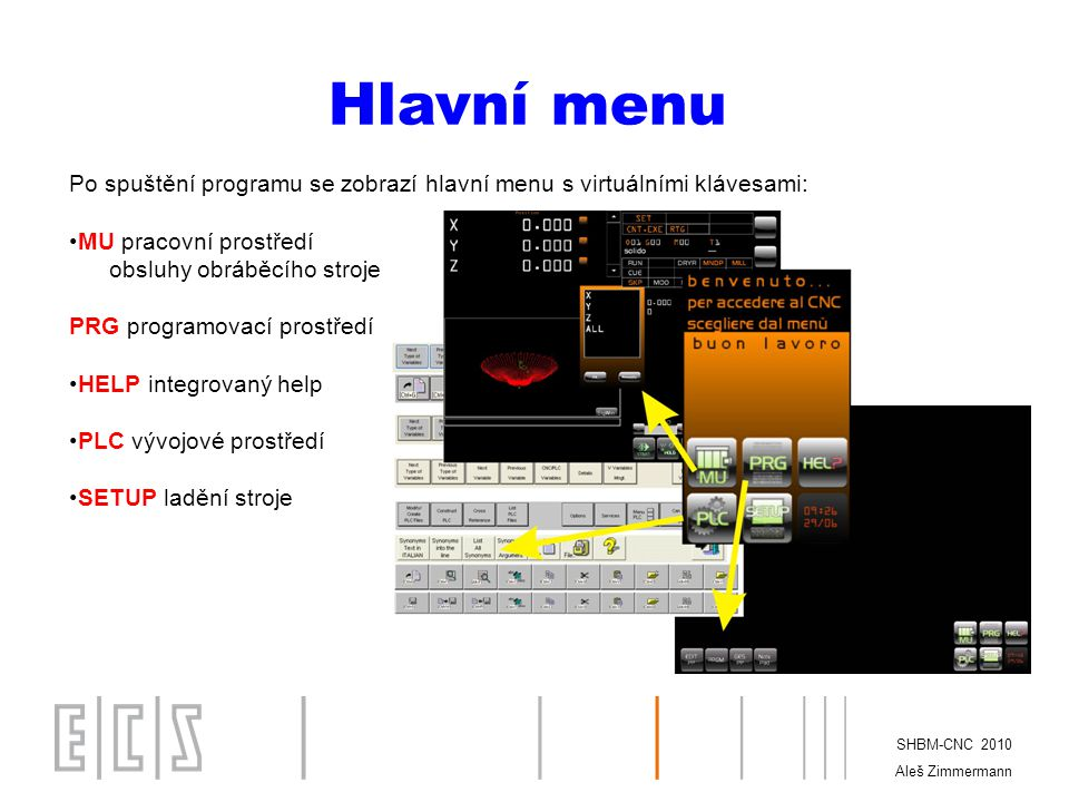 Hlavní menu Po spuštění programu se zobrazí hlavní menu s virtuálními klávesami: MU pracovní prostředí.