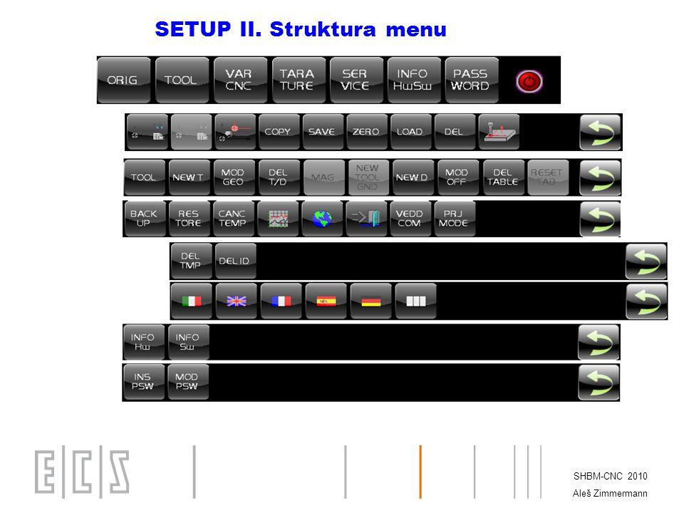 SETUP II. Struktura menu