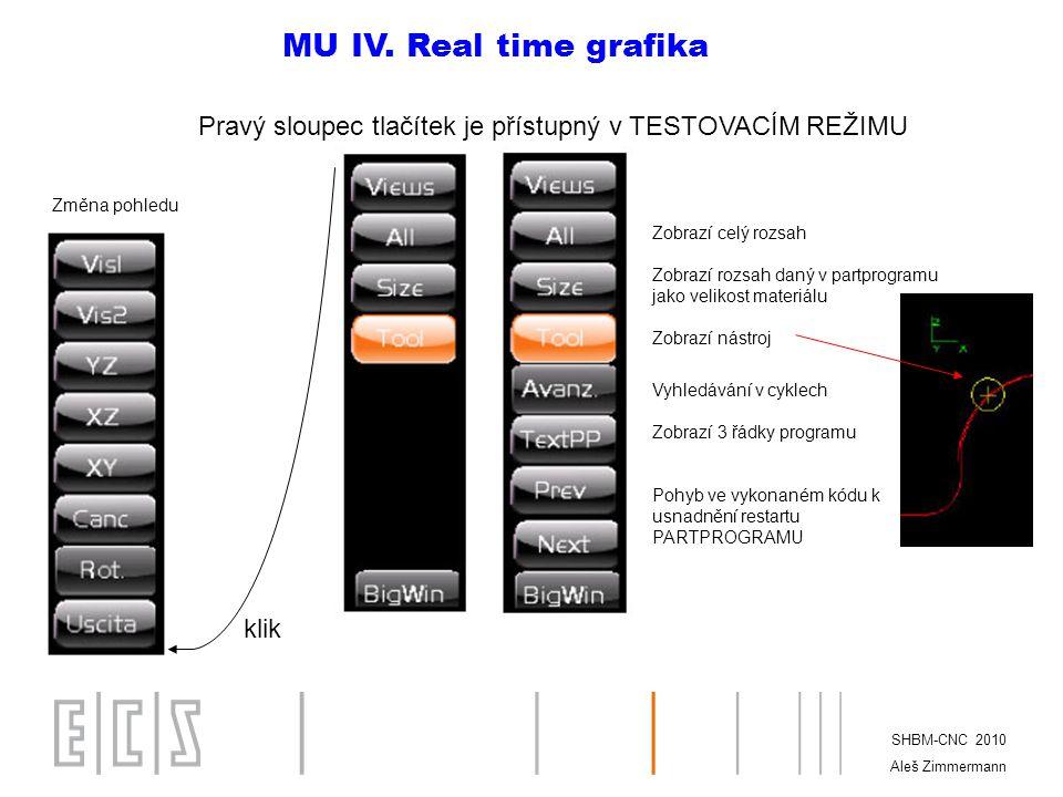 MU IV. Real time grafika Pravý sloupec tlačítek je přístupný v TESTOVACÍM REŽIMU. Změna pohledu. Zobrazí celý rozsah.