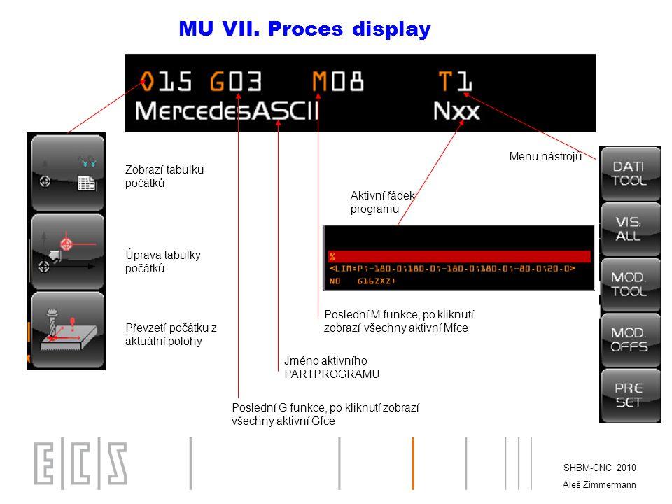 MU VII. Proces display Menu nástrojů Zobrazí tabulku počátků