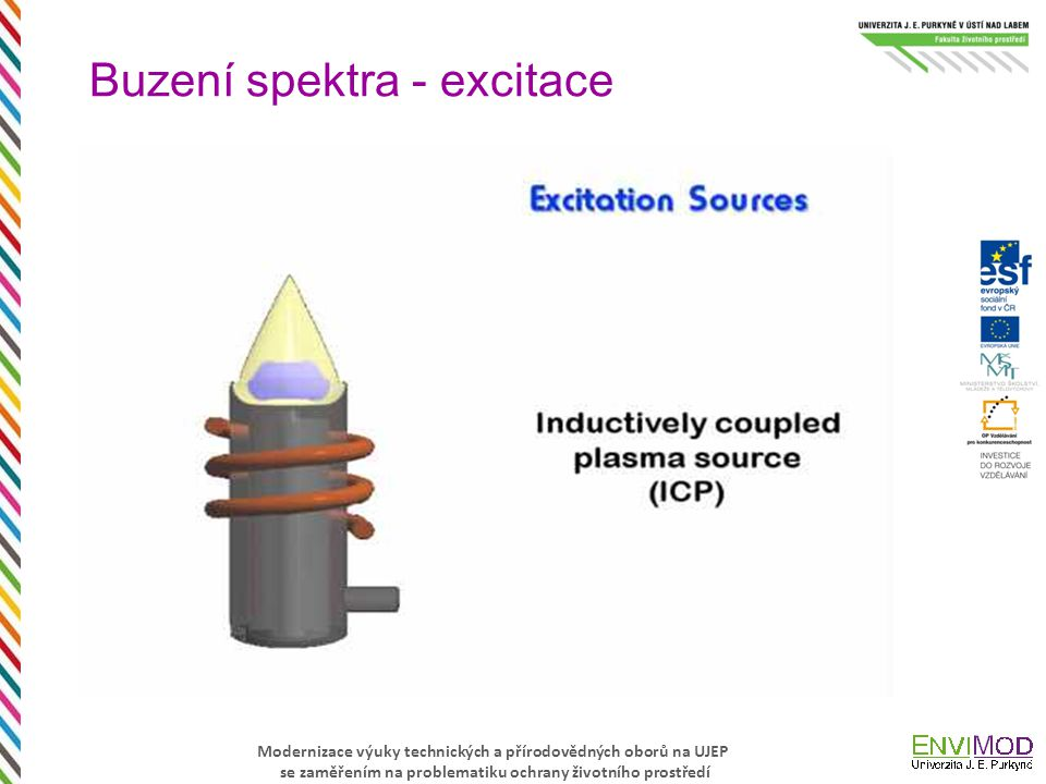 Buzení spektra - excitace
