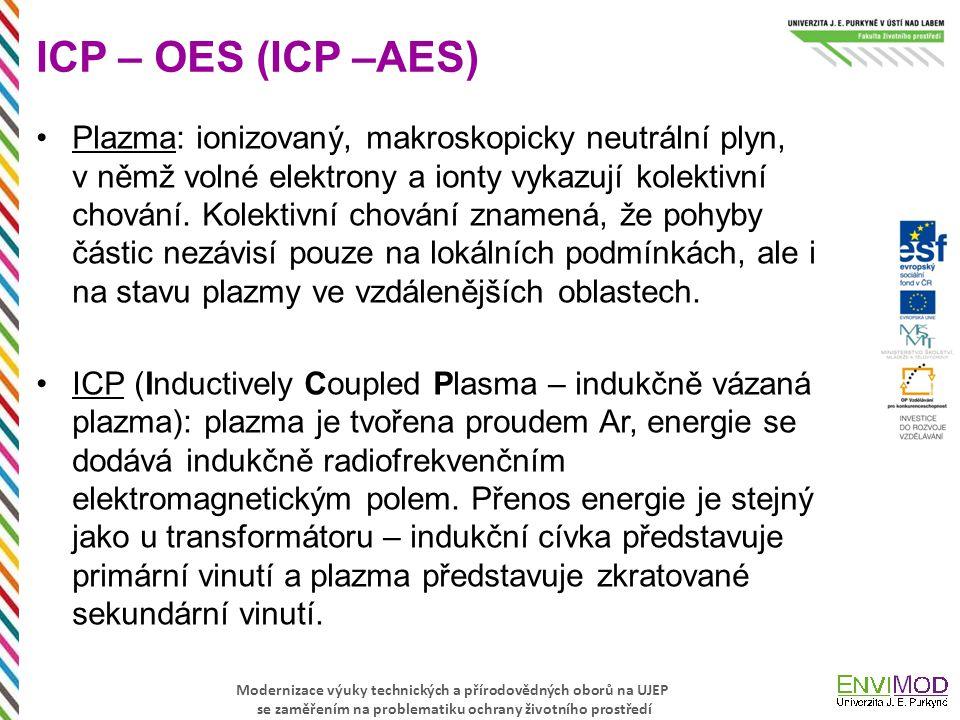 ICP – OES (ICP –AES)