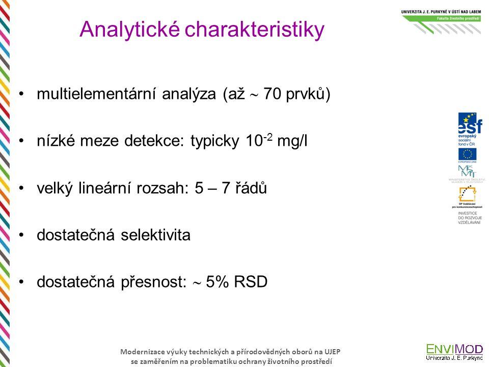 Analytické charakteristiky