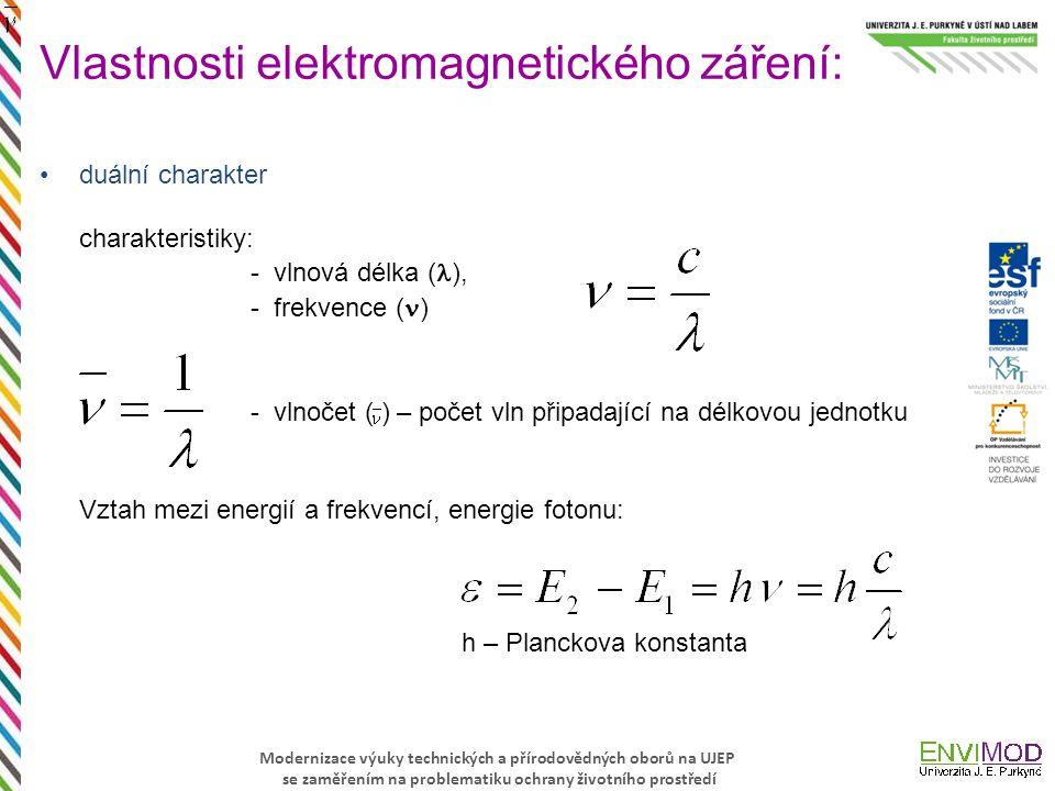 Vlastnosti elektromagnetického záření: