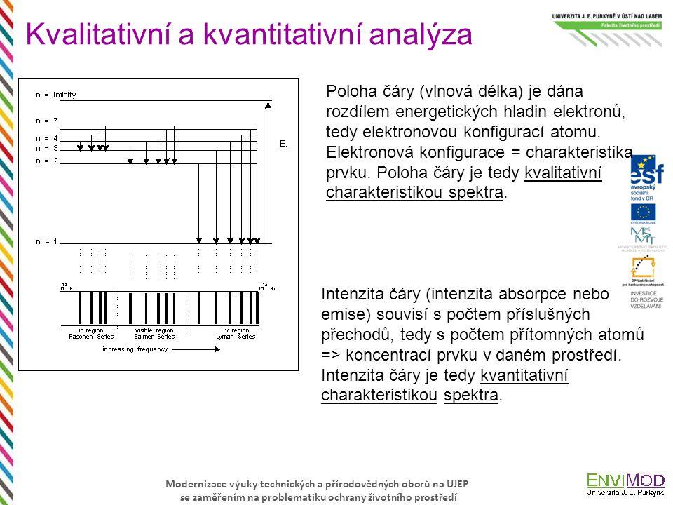Kvalitativní a kvantitativní analýza