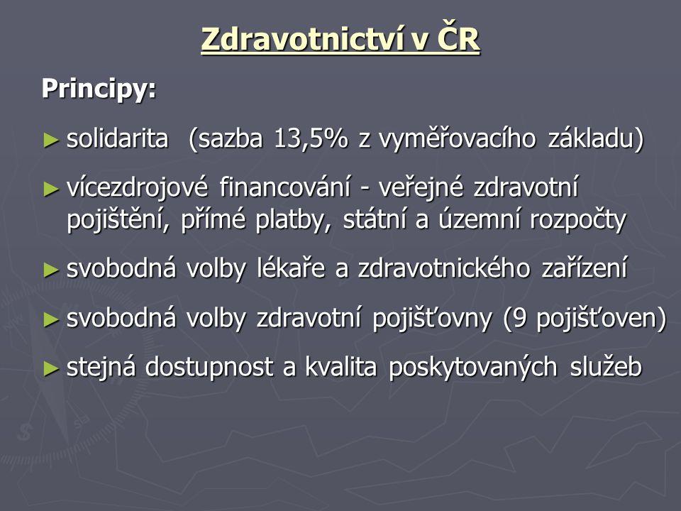 Zdravotnictví v ČR Principy:
