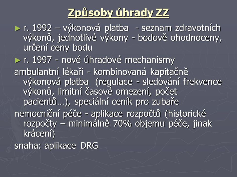 Způsoby úhrady ZZ r. 1992 – výkonová platba - seznam zdravotních výkonů, jednotlivé výkony - bodově ohodnoceny, určení ceny bodu.