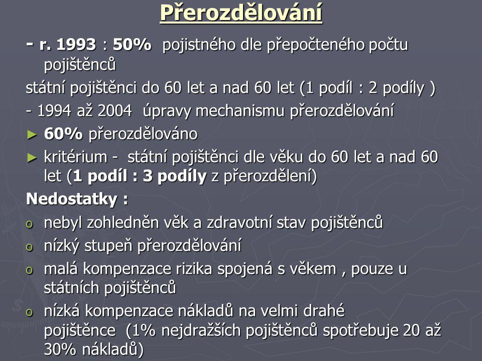 Přerozdělování - r. 1993 : 50% pojistného dle přepočteného počtu pojištěnců. státní pojištěnci do 60 let a nad 60 let (1 podíl : 2 podíly )