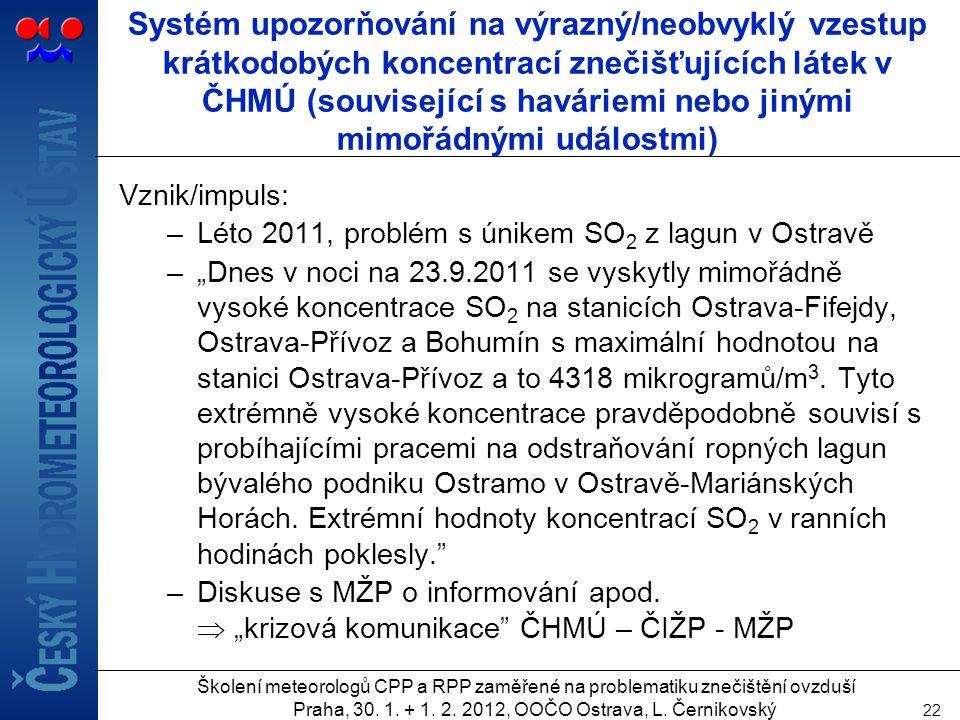 Systém upozorňování na výrazný/neobvyklý vzestup krátkodobých koncentrací znečišťujících látek v ČHMÚ (související s haváriemi nebo jinými mimořádnými událostmi)