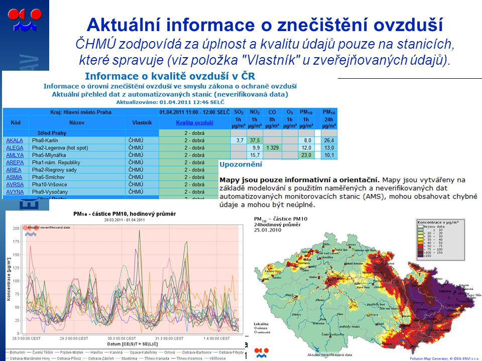 Aktuální informace o znečištění ovzduší ČHMÚ zodpovídá za úplnost a kvalitu údajů pouze na stanicích, které spravuje (viz položka Vlastník u zveřejňovaných údajů).