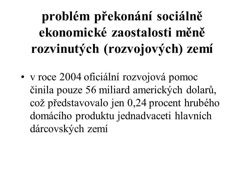 problém překonání sociálně ekonomické zaostalosti měně rozvinutých (rozvojových) zemí