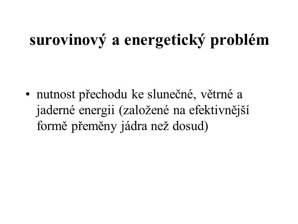 surovinový a energetický problém