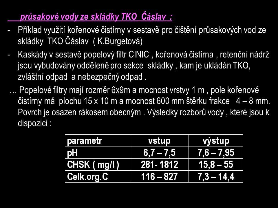 průsakové vody ze skládky TKO Čáslav :
