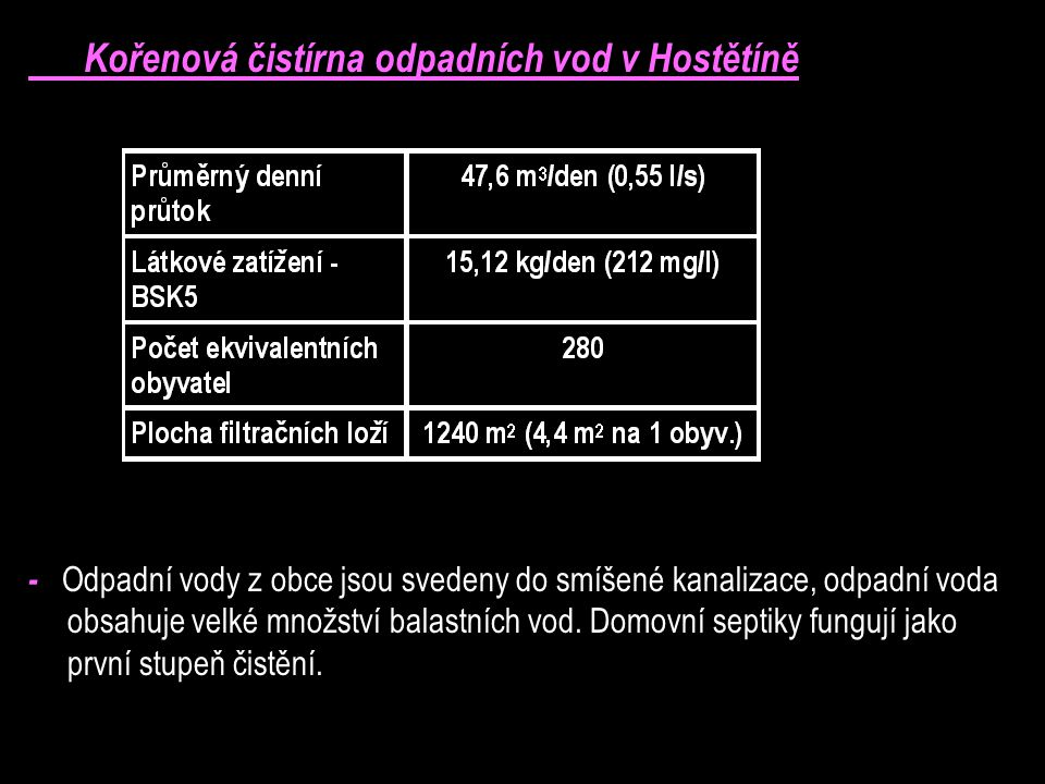 Kořenová čistírna odpadních vod v Hostětíně