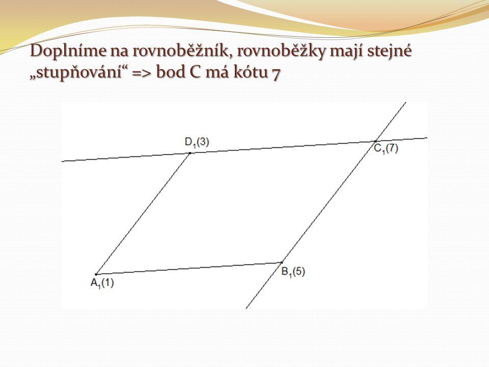 """Doplníme na rovnoběžník, rovnoběžky mají stejné """"stupňování => bod C má kótu 7"""