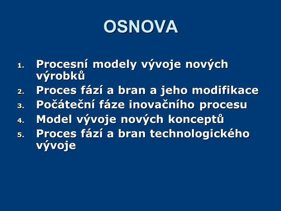 OSNOVA Procesní modely vývoje nových výrobků