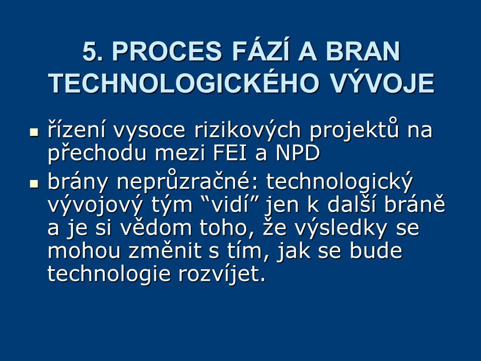 5. PROCES FÁZÍ A BRAN TECHNOLOGICKÉHO VÝVOJE